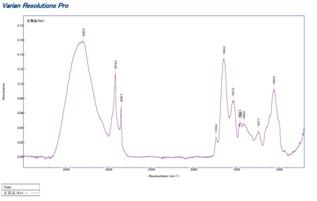 FT-IRによる解析図